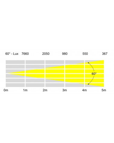 200W COB 3200K Blinder