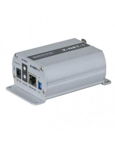 SHOWTEC Node-1 DMX-Artnet 2 way node